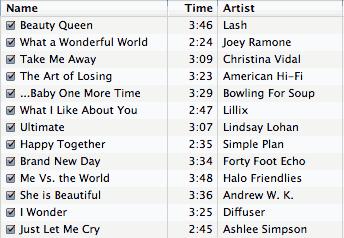 Freaky Friday Soundtrack Playlist